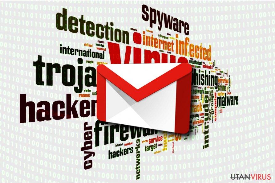 Gmail-viruset