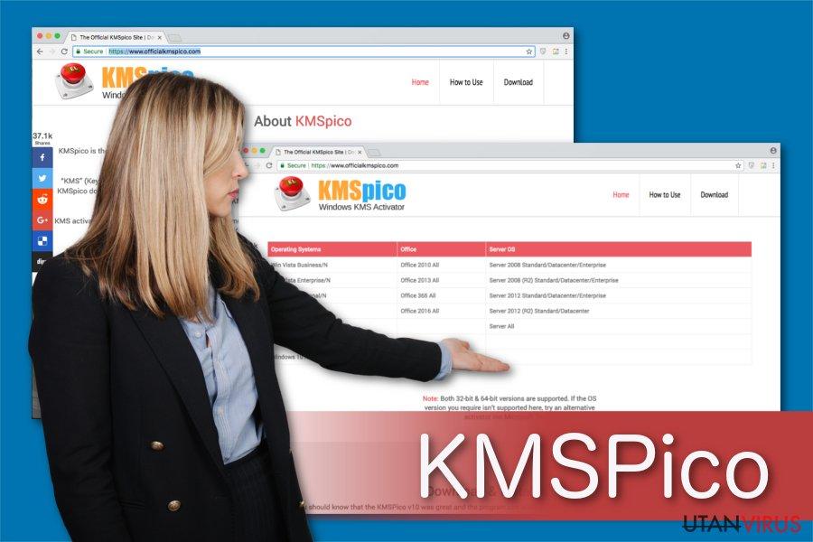 KMSPico-viruset