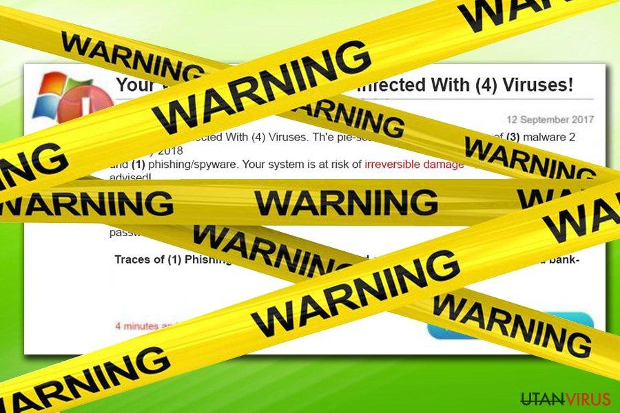 Four-virus bedrägeri